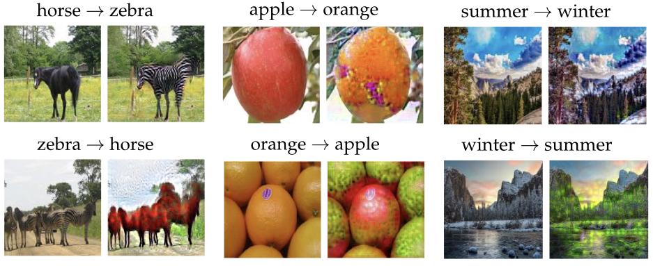 Select image-to-image translations