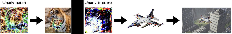 Example of unadversarial patch and unadversarial texture
